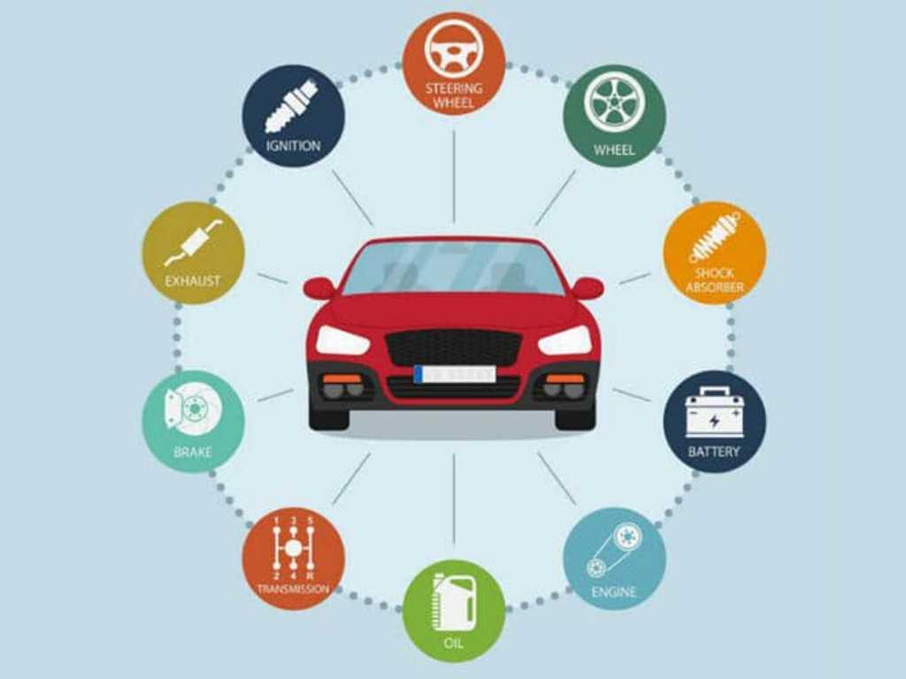 Regular Maintenance: The Way to Fuss Free Car Ownership