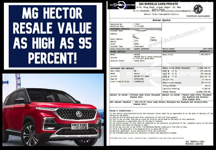 MG Hector Resale Value Is As High As 95% – Owner Upgrades to Hector+